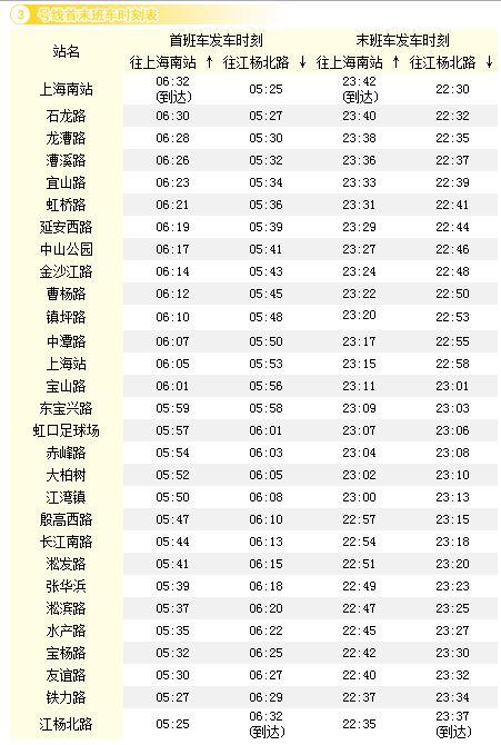 上海地铁二号线时刻_最新上海地铁3号线时刻表_百度知道