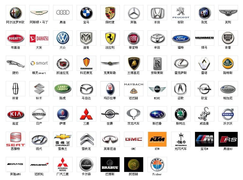 世界车牌子大全_世界各大车品牌的logo_百度知道