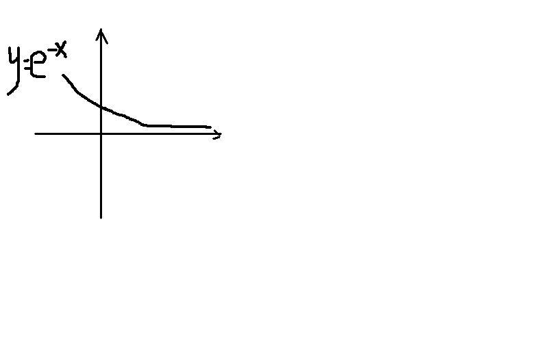 期��.�:(X��y_若指数函数y=a∧x与y=x有交点,求a的取值范围