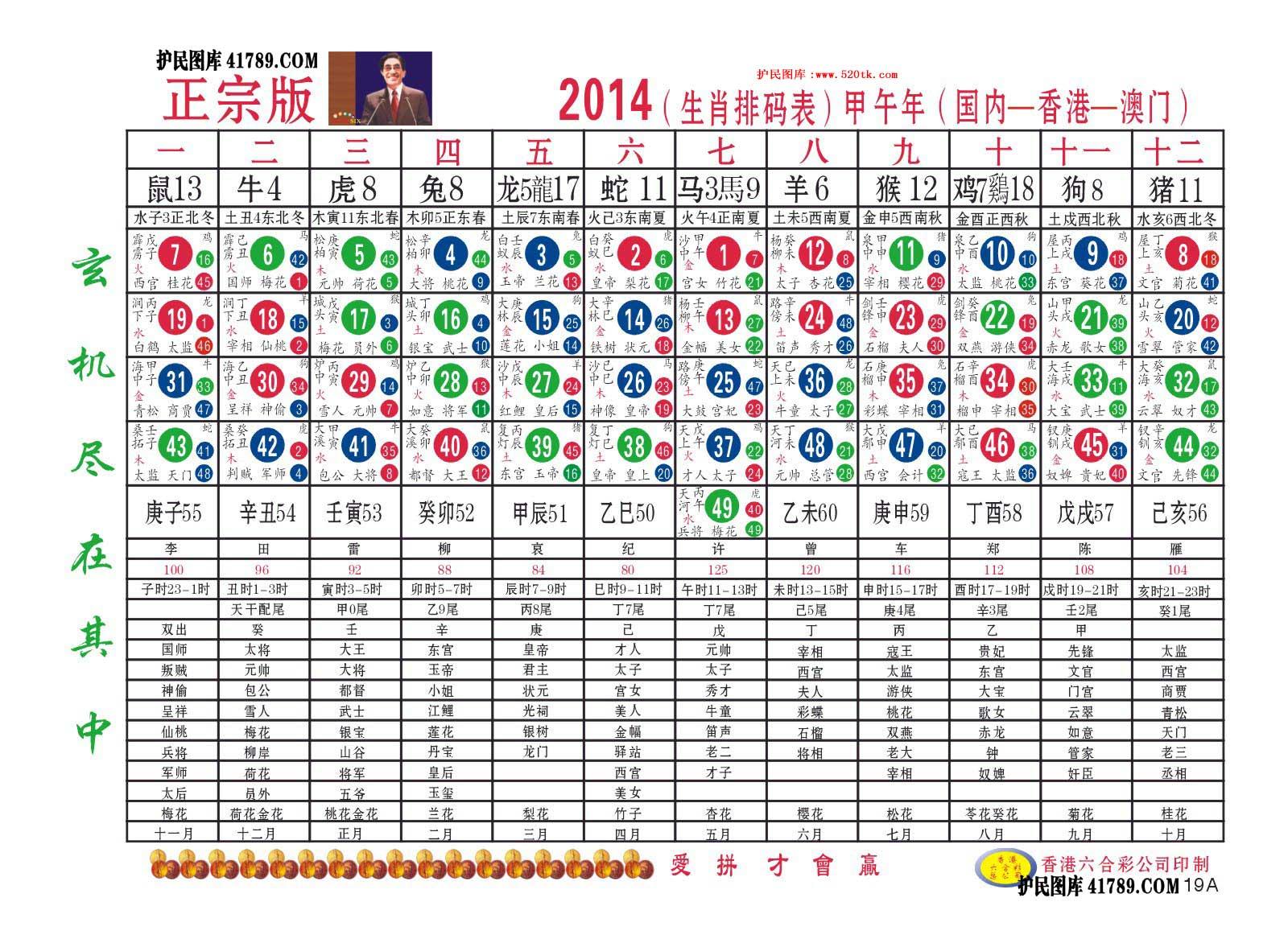 2014十二生肖运程表_2015生肖表图片大全_2015生肖表图片下载