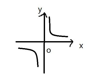 亚�9/&��y��y>yK~Y�.Xk>�Y_如图正比例函数y=2分之1x的图像与反比例函数y=x分之k