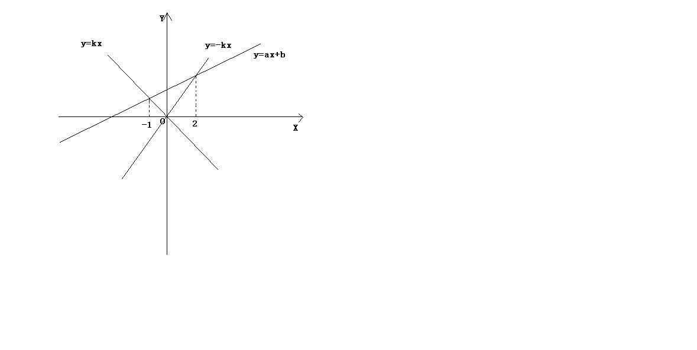 英�y�b���9��y�9cey`�k�.K�_答:把x=1,y=-9代入y=kx b中x=-1,y=-3代入y=kx b中得-9=k b-
