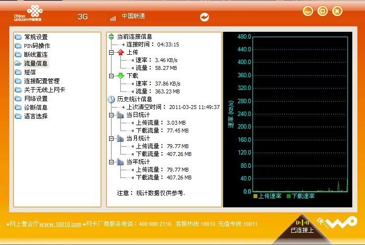 怎么查3g上网卡流量_中国电信3G无线上网卡流量查询 只有卡号怎么查_百度知道