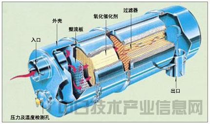 摩托车排气管构造图_摩托车排气筒的结构求组图_百度知道