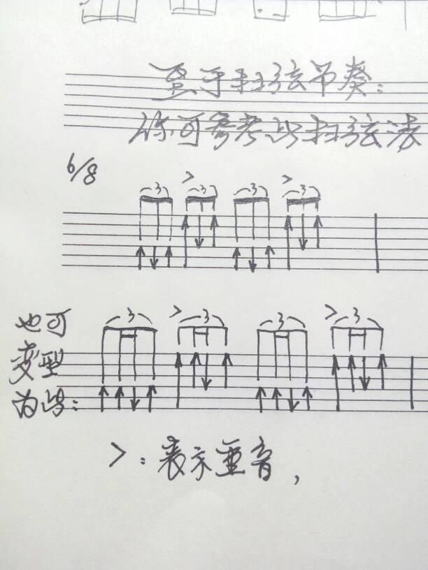 我和五表婶婶的故事_求《光阴的故事》吉他a调谱 下面是c调的谱 跪求