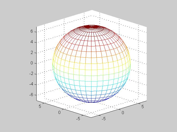????y?.[Z[_用matlab做出椭球面x^2/4+y^2/9+z^2/1=1的图形.帮忙看看代码怎么写?