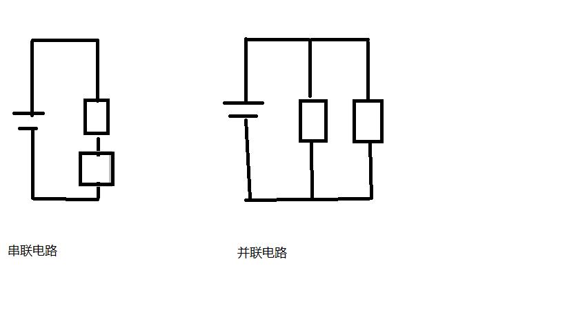 请问串联电路和并联电路有什么区别请问串联电路和并联电路有什么区别