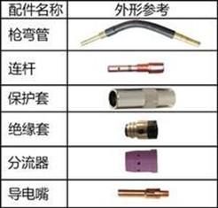 汽油焊枪结构图_二保焊焊枪的构造 最好带上图片 谢谢_百度知道