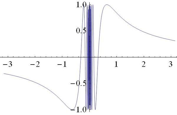 用????9/?y/?y?$9.?_y=sin(x+π/3) x∈[0,2π]