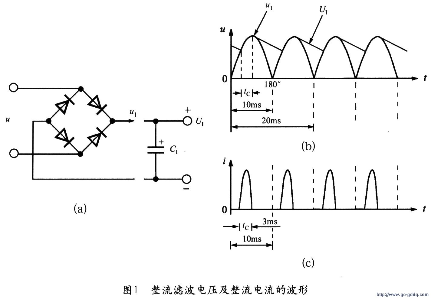 桥式半波整流电路_三相半波整流-二极管半波整流波形图,三相整流二极管,二级管半 ...
