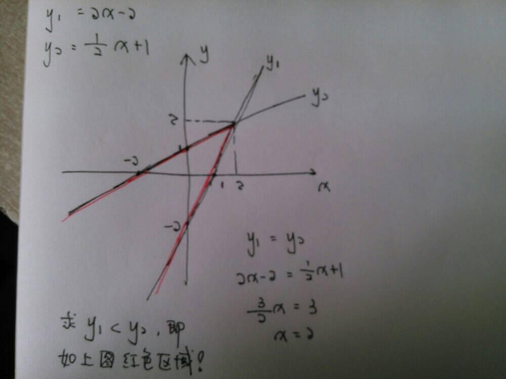 ?yf?yil?d#9??9??9f?x?_已知函数f(x)=(sinx一cosx)sin2x/sinx求f(x)定义域