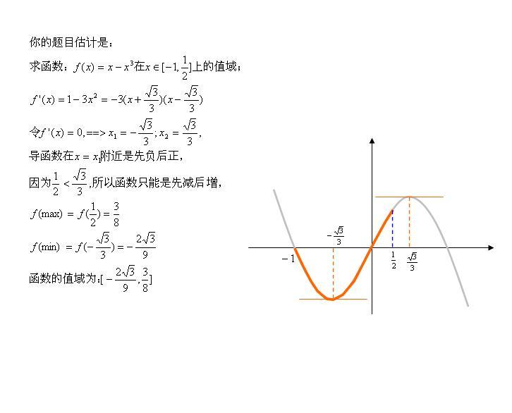 公��f�x�_设函数f(x)在[-2,2]上二阶可导,且|f(x)|≤1,又f2(0)