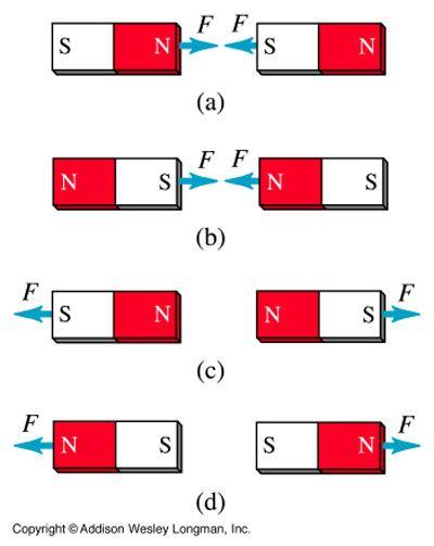 同性相斥_磁铁是怎样同性相斥异性相吸的(图解)?