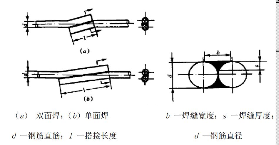 单面焊搭接_20和25的钢筋单面焊接长度是多少