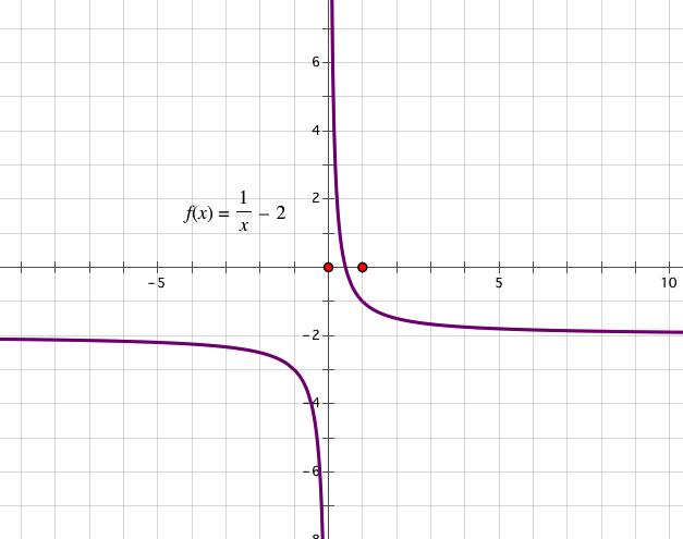 ?yf?yil?d#9??9??9f?x?_求函数f(x)=xinx在x∈(0,5)上的单调区间1/e,当1+lnx 0,x 1/e所以在(