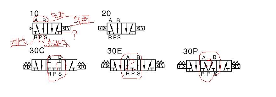 气动电磁阀工作原理图_三位五通电磁阀原理图_两位五通电磁阀原理图 - 随意云