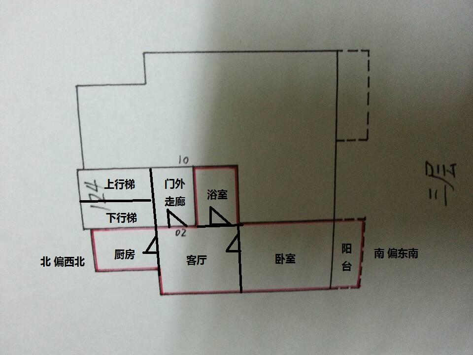 坐北朝南的房子風水原則圖片