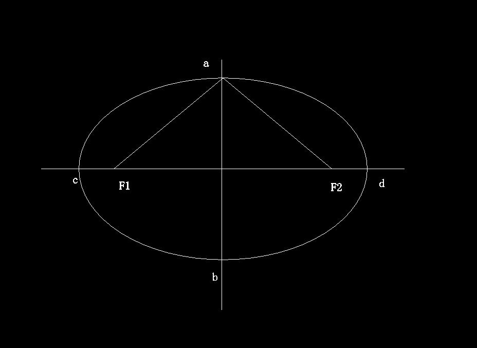 椭圆的简易画法_椭圆的简单画法_百度知道