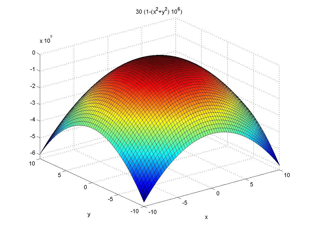 �zf��b-��#y.'z(�_其他1条回答  2010-06-02 17:06 dbb627|十三级 matlab ezsurf('