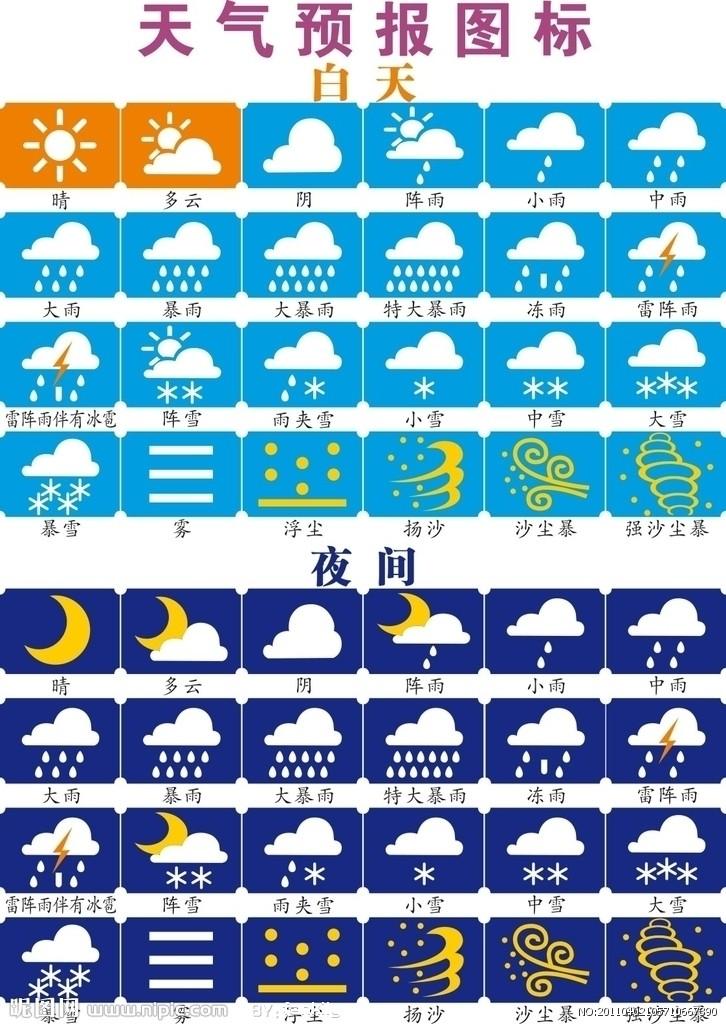 所有天气符号标志的图片_常用的天气符号 天气预报常用图片