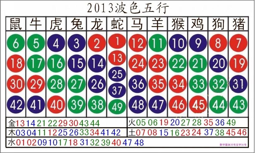 2014十二生肖运程表_百度知道 - 信息提示