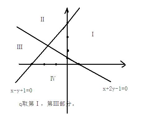 肇庆龙�yn�y�n:o�y��[�_画出图像,x+2y-1>0,x-y+3>0在第一部分