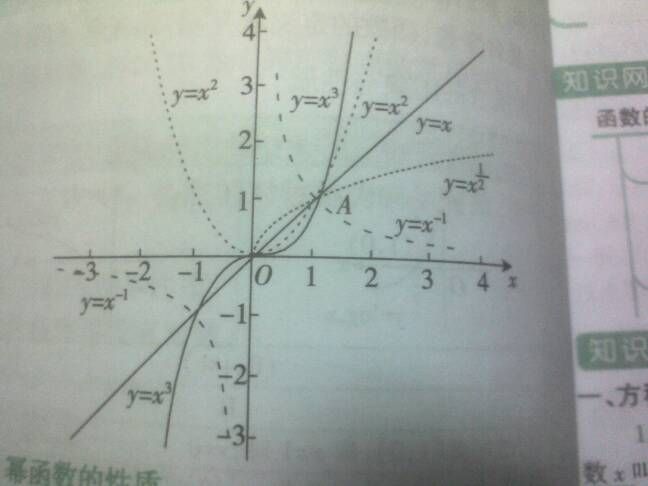 单缸�9��y�.������9f_求由函数x05-y05=1所确定的隐函数的二阶导数