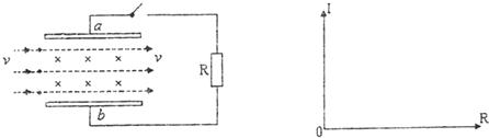 如图是磁流体发电机_磁流体发电机示意图如图所示,a、b两金属板相距为d,板间有磁 ...