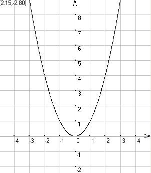 亚�9/&��y��y>yK~Y�.Xk>�Y_将二次函数y=-x642;+2x+3化成y=a(x-h)642;+k的形式是什么