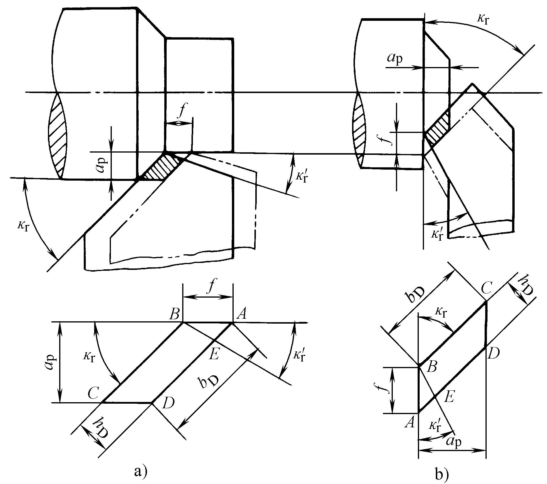 �yf�y/�:+N{��_机械设计课程设计二级圆柱斜齿轮减速器f=2200n,v=0.
