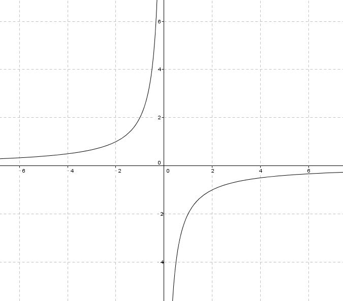 水至清则无鱼人至��b&y��9o���9�#��'_(1)求a,b两点的坐标;(2)求三角形aob的面积.
