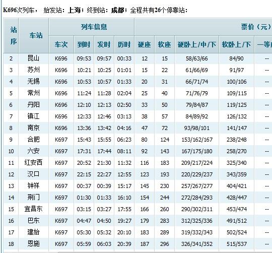上海到成都的火车时刻表_求最新k697次上海---成都列车时刻表!