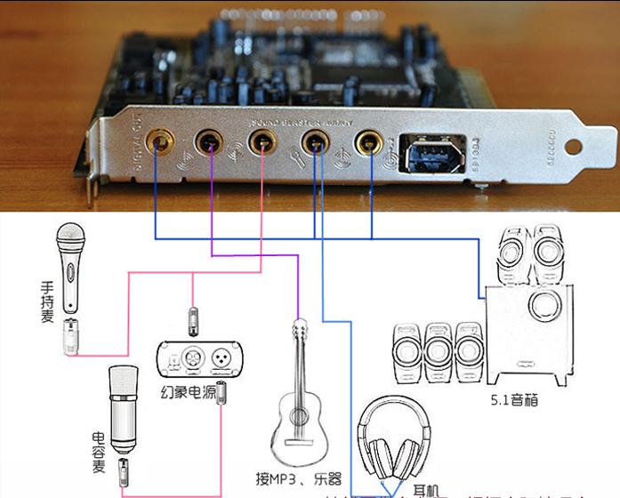 第1插菊综合网_1音响怎么插2.1声卡?