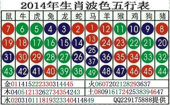 生肖蛇2014年运势_14年六合生肖卡彩色图表