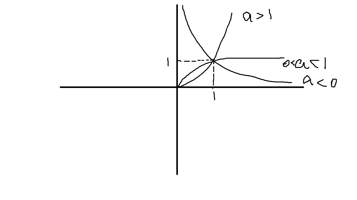 �9.��!깢�y�a��i���9f�x�_设函数f(x)=loga(x+b)(a>0且a≠1),f(x)的反函数f-1(x