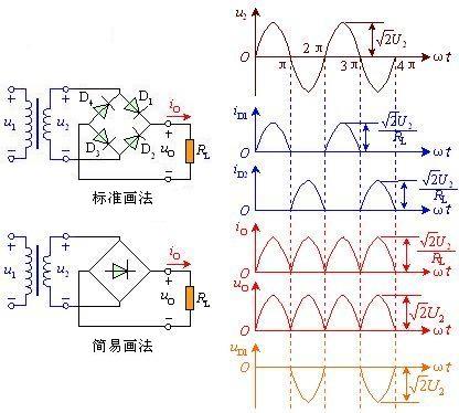 桥式半波整流电路_有单相桥式半波可控整流电路吗?_百度知道