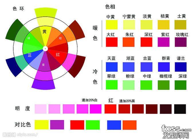 黄色色哥哥色妹妹_蓝色的互补色是橙色 红色的互补色是绿色 黄色的互补色是紫色 (3)基