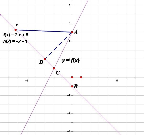 期��.�:(X��y_直线x+2y-1=0 斜率怎么求
