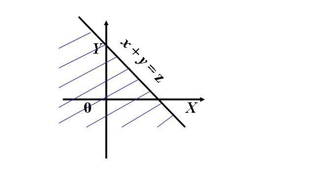 ?zf????9?y.???,_设f(x,y)是二维随机向量(x,y)的联合分布函数,fx(x)和fy(y)分别是x和y