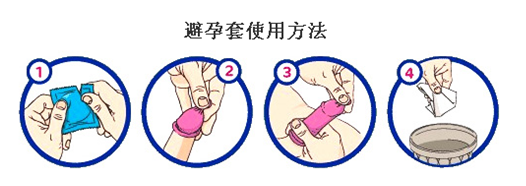 女性避孕套怎么用_避孕套怎么用图女孩子_百度知道