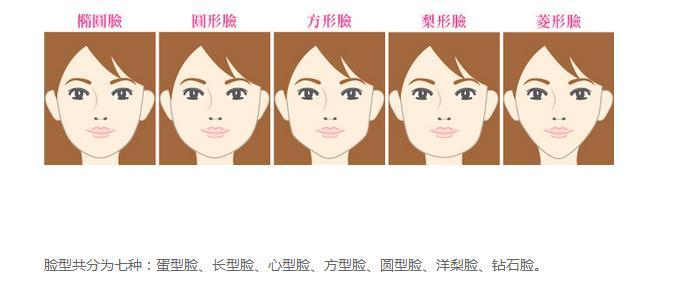 自拍测脸型_怎样分辨自己是什么脸型