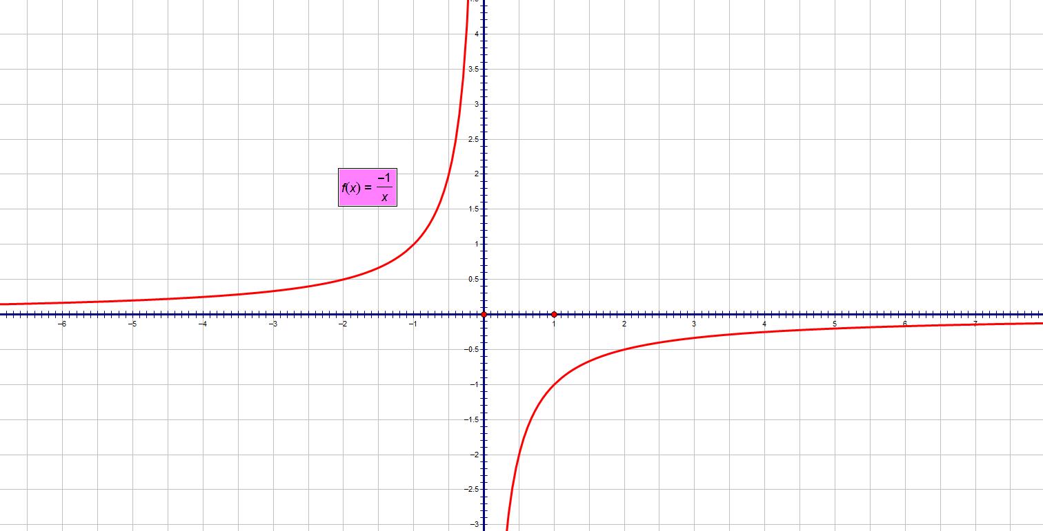 �yf�y/�:+N{��_当x=-1时 f(x)的n+1