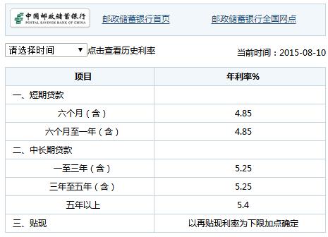 银行贷款利息是多少_中国邮政储蓄银行贷款利息是多少_百度知道