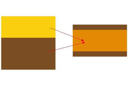 黄色色哥哥色妹妹_染发咖啡色+金黄色染出来是什么颜色呢?头发本身是黑色的