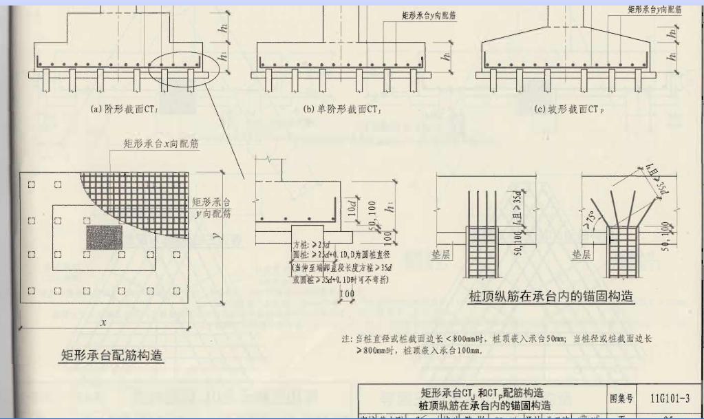什么�yb�9�jz�y.#��-�.���)�.�_桩基础承台梁钢筋集中标注配筋前边加b和t是什么意思?(图9)