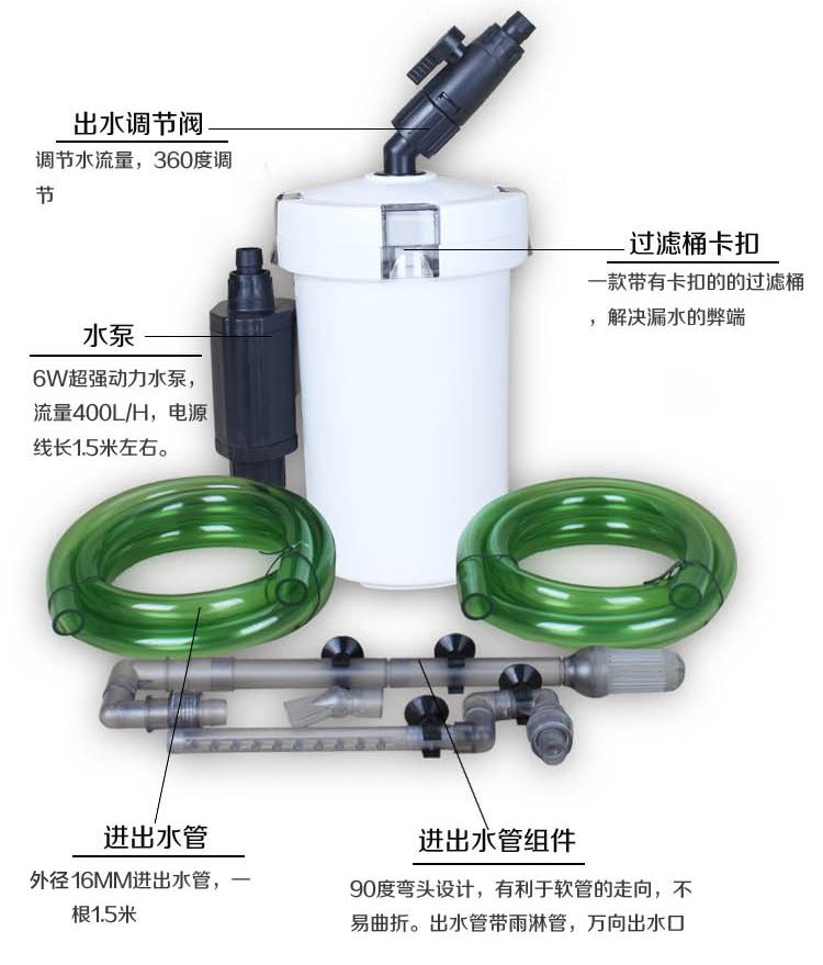 魚缸過濾器哪種品牌的好 67 2010-05-22 如何制作魚缸過濾器 186  我圖片