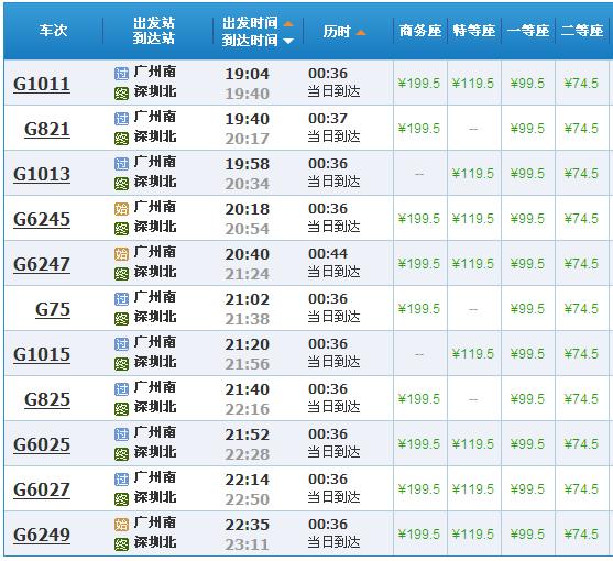 州到深圳大巴票价_在广州小北去深圳公明坐大巴还是高铁方便?票价分别是