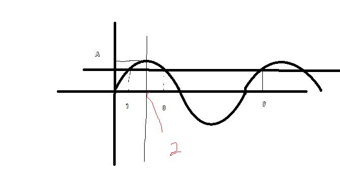 癹f�i)��&9��y�._b,m,n,x,y为正数,若a,m,b,x成等差数列,a,n,b,y成等比数列,比较m与n,x