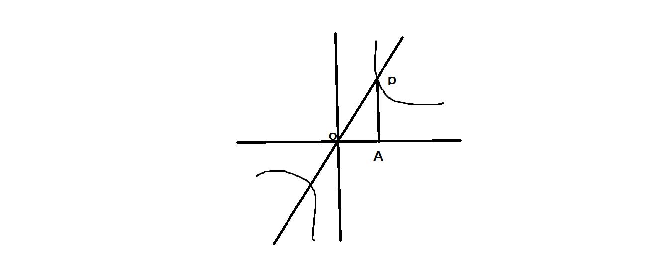 亚�9/&��y��y>yK~Y�.Xk>�Y_如图,点p是反比例函数y=x分之k图象上一点,过点p作pa垂直于x抽,垂足为