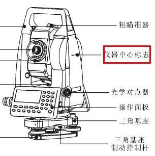全站仪怎么输入棱镜高